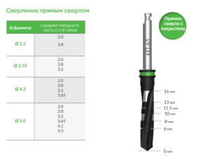 dfi 300x228 - Протокол сверления
