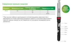 drilling 300x184 - Протокол сверления