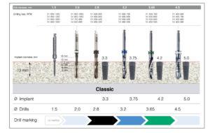 protokol classic conus konus 1024x649 1 300x190 -